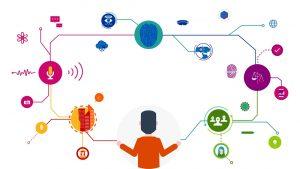 Teknolojik Gelişmeler ve Pazar Öngörülerimiz